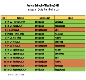 Jadwal Revisi SOH 2020 per Februari 2020